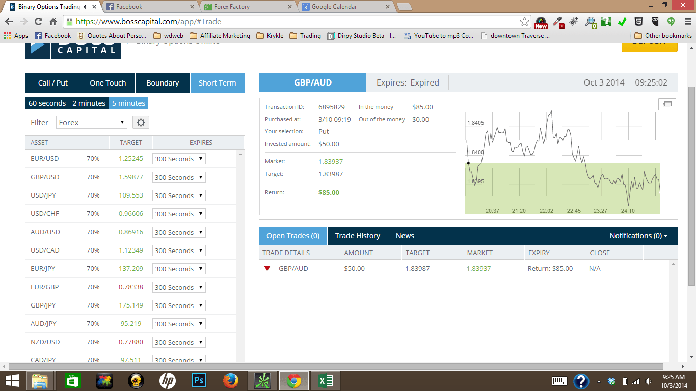 Uae bank forex trading