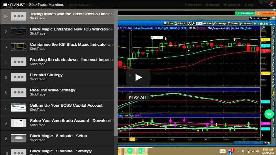 Binary options trading classes