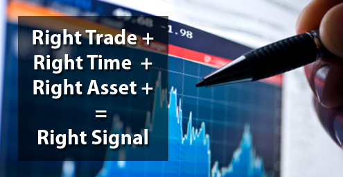 Option trading signal service