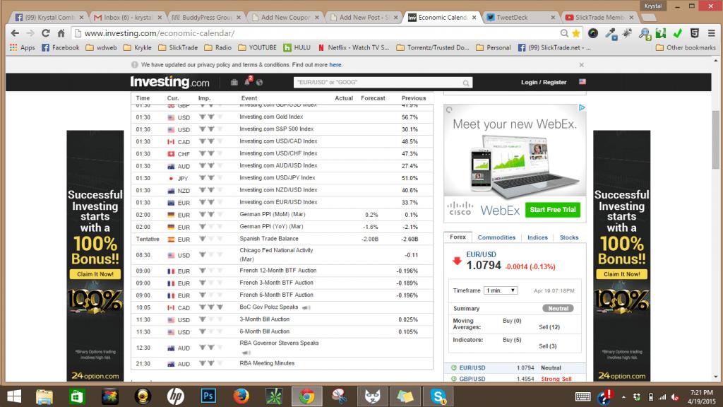 trading online april 20 2015