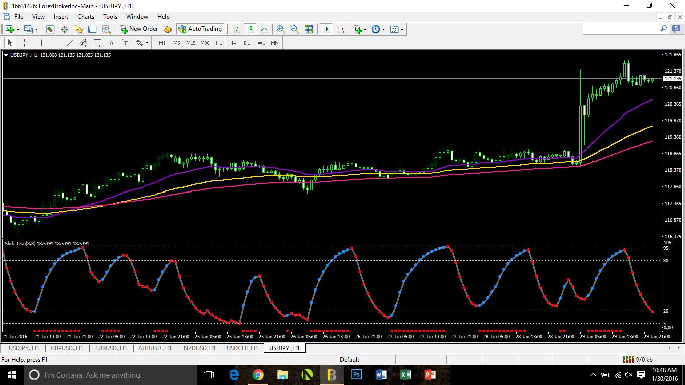 Auto trader ea forex