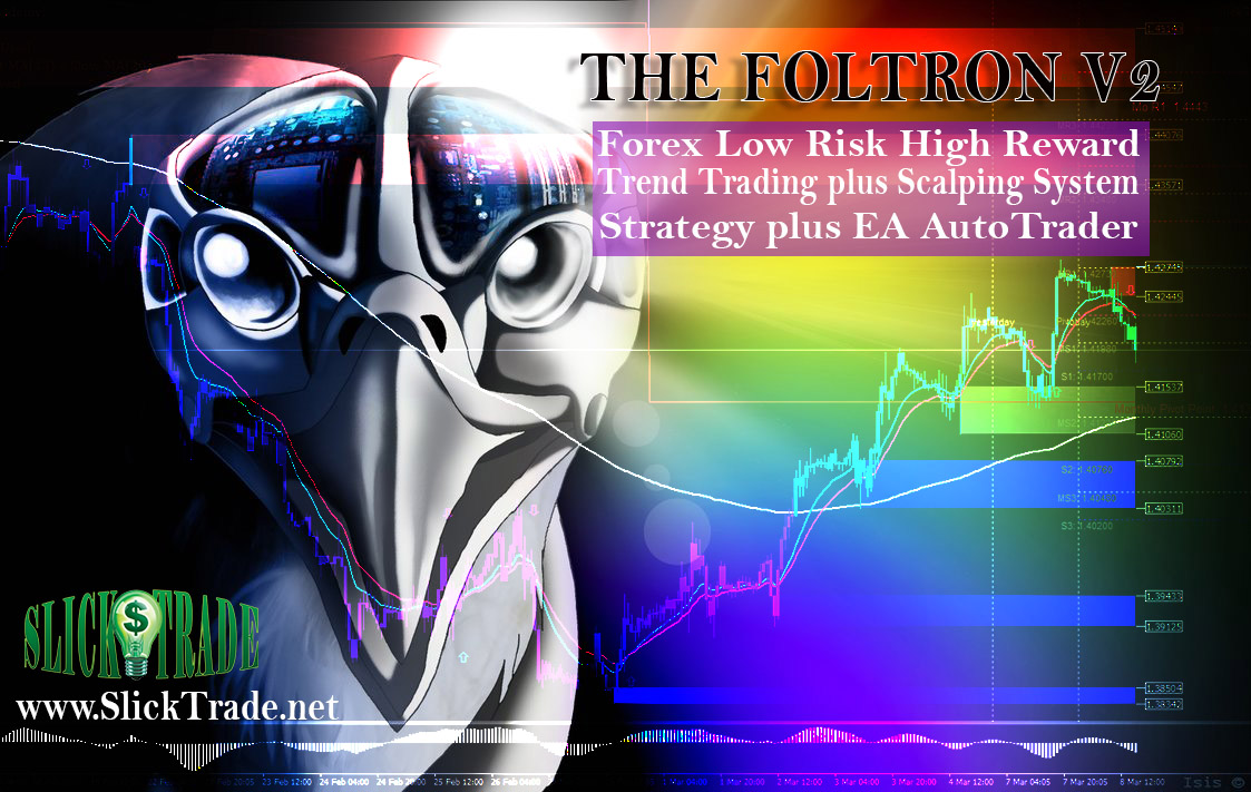 Forex high risk
