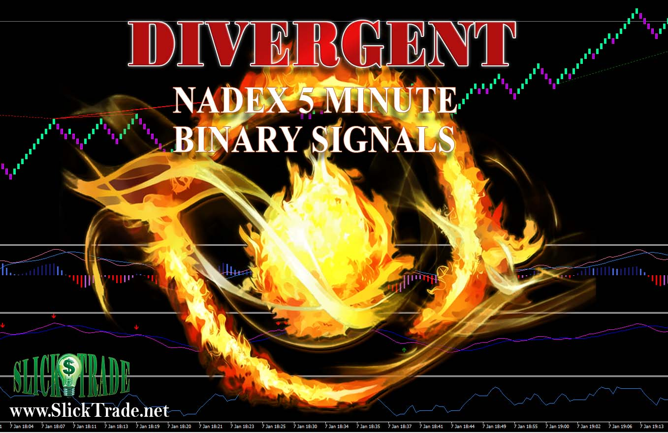 Nadex 5 Minute Strategy