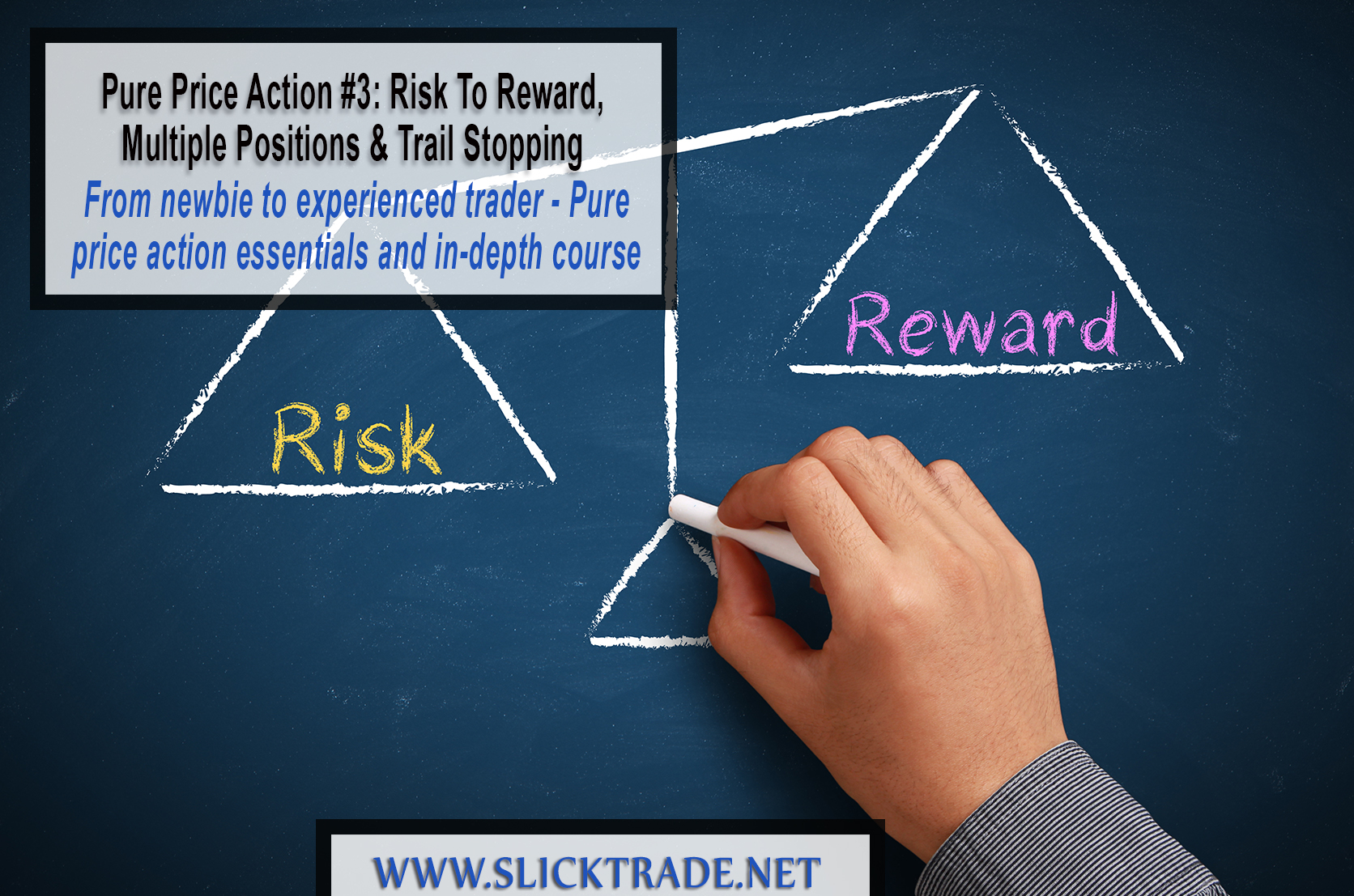 Pure Price Action Presentation – Risk To Reward Multiple Positions Trail Stopping