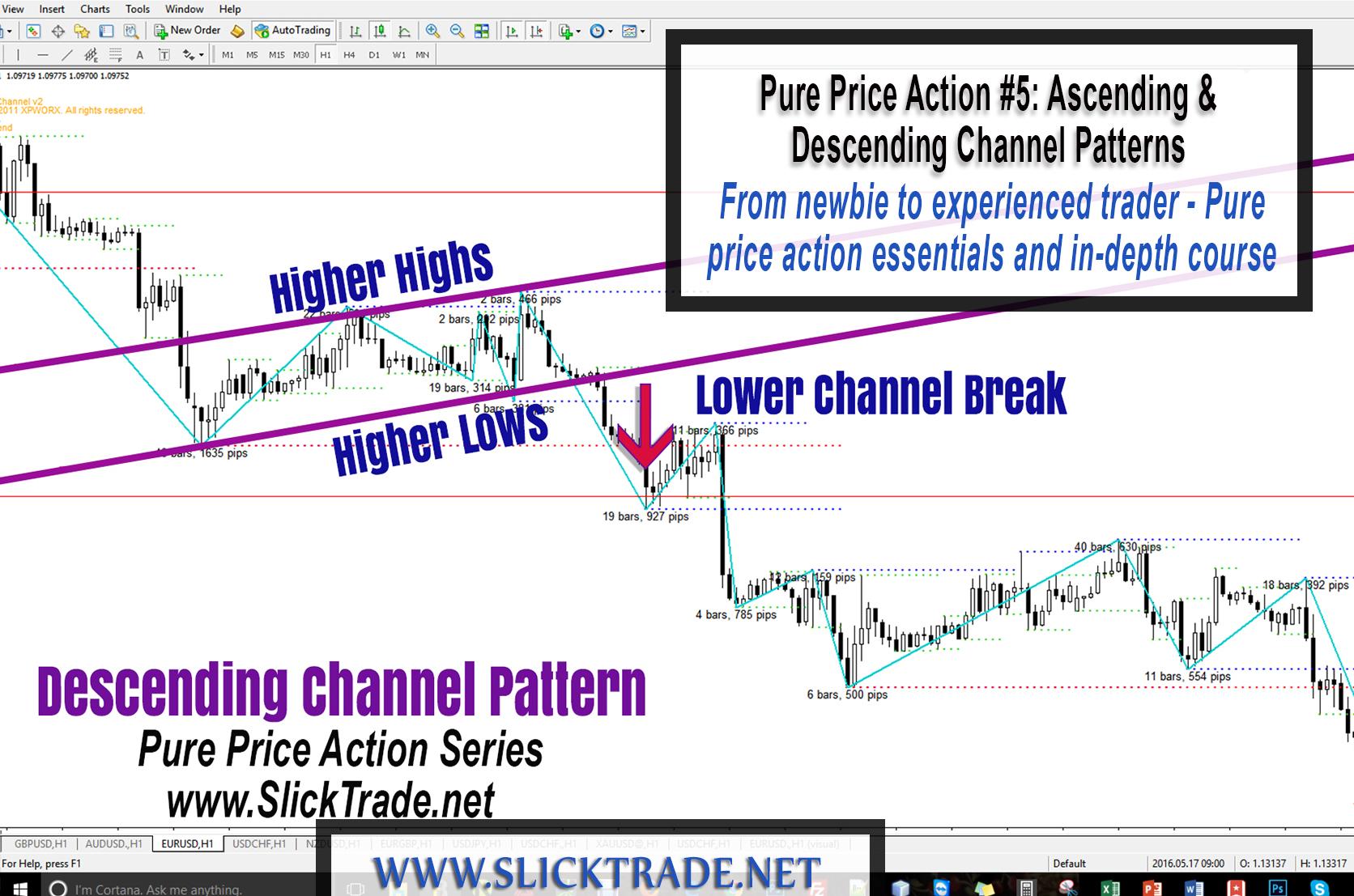 обучение елены калашниковой профиль рынка price action nкурсы шевелева трейдинг