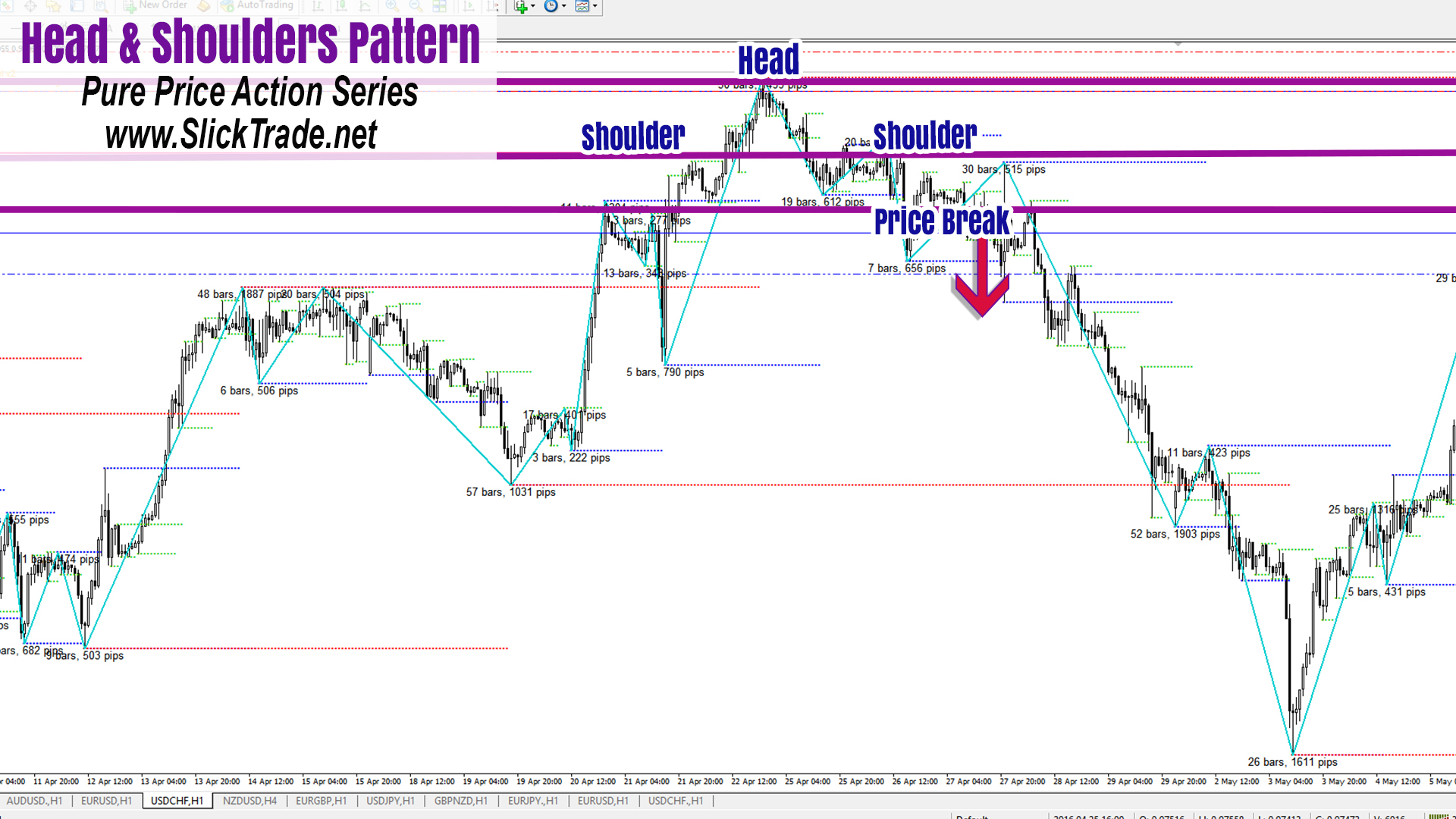 forex-patterns-price-action-head-and-shoulders-pattern