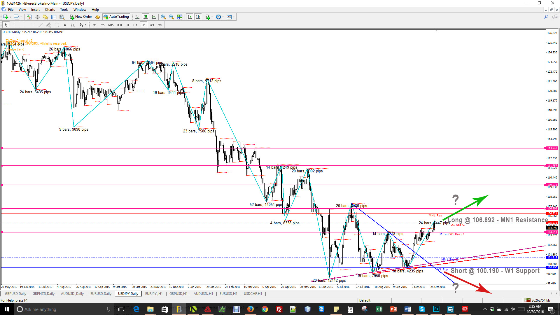 usdjpy-daily-market-commentary-10-31-2016