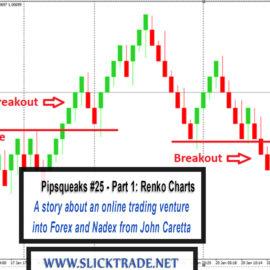 Pipsqueaks #25 – Part 1: Renko Charts