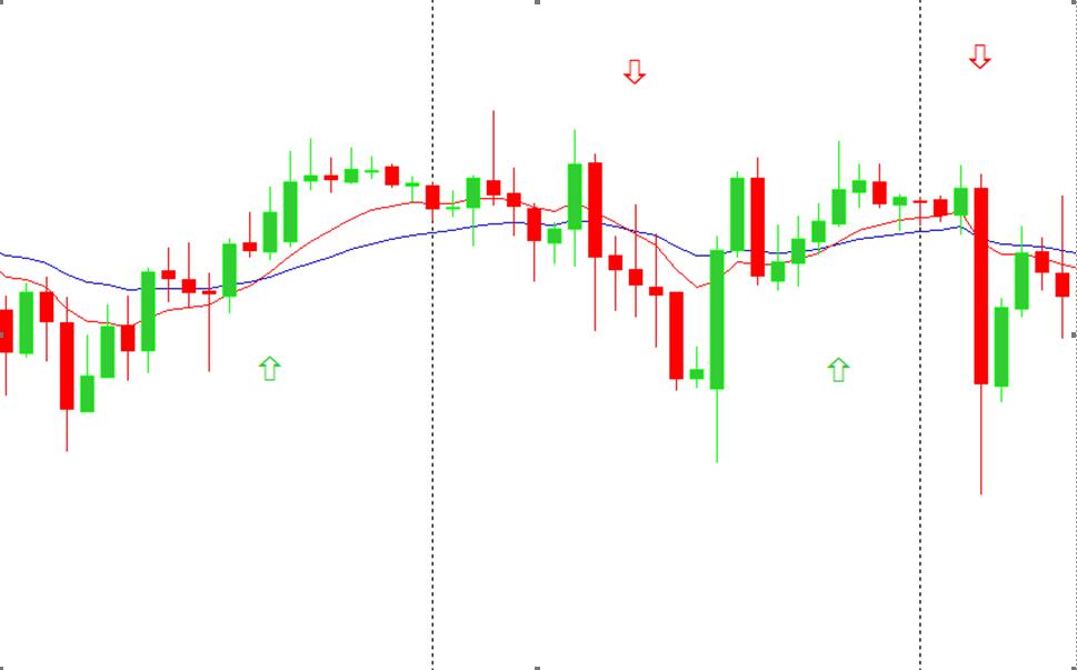 28-1-1 forex emas strategy