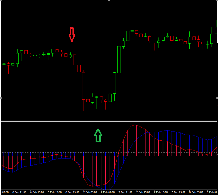 28-2-2 forex emas strategy