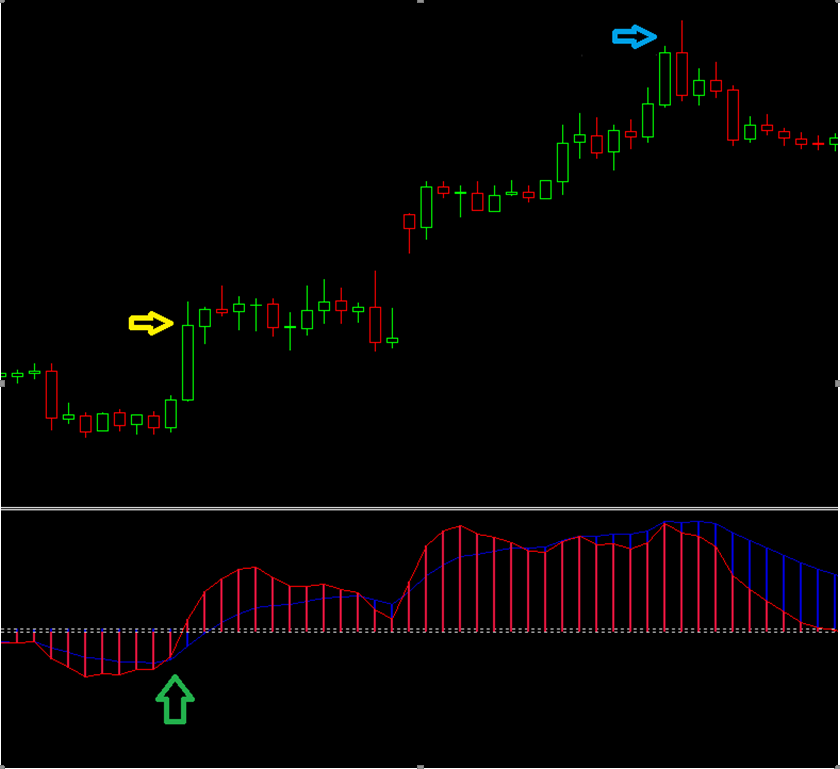 28-3-2 forex emas strategy