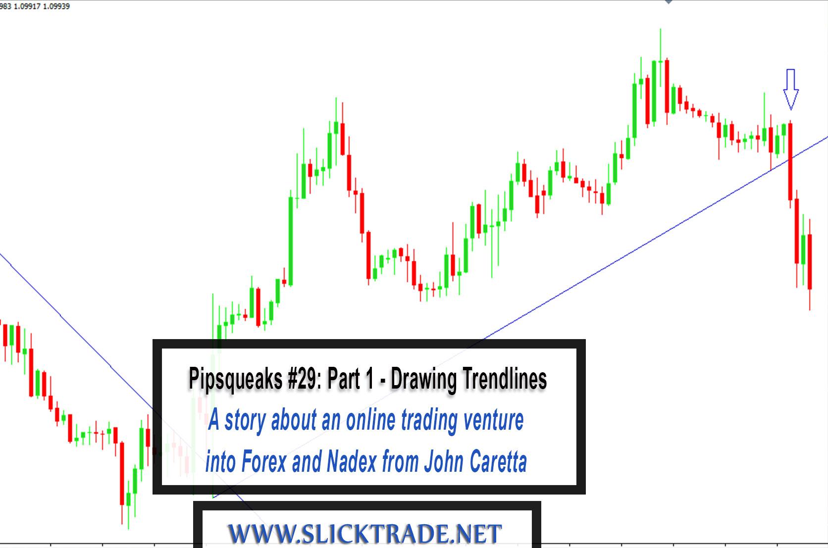 Pipsqueaks 29 Drawing Trendlines Forex 1
