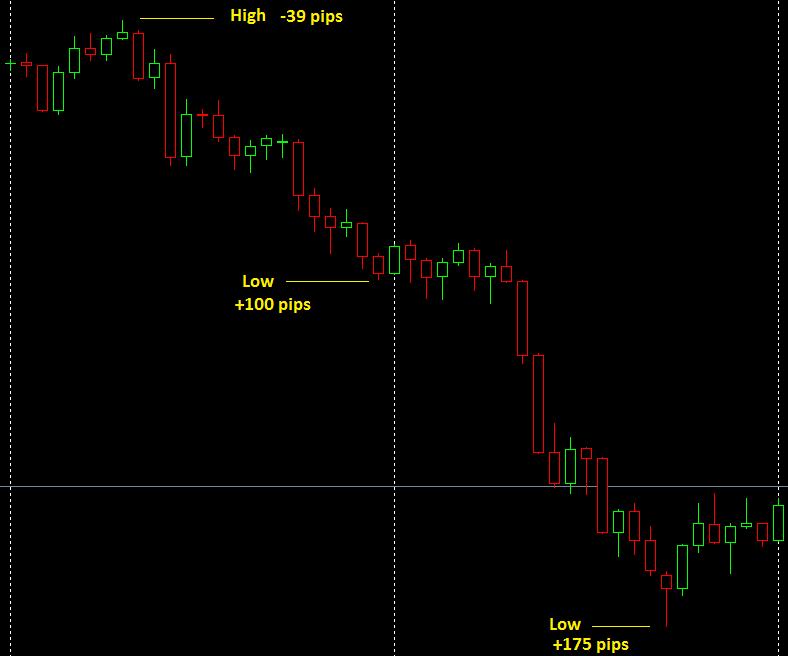 30 pt 2 - 2 - gbpusd chart forex trading