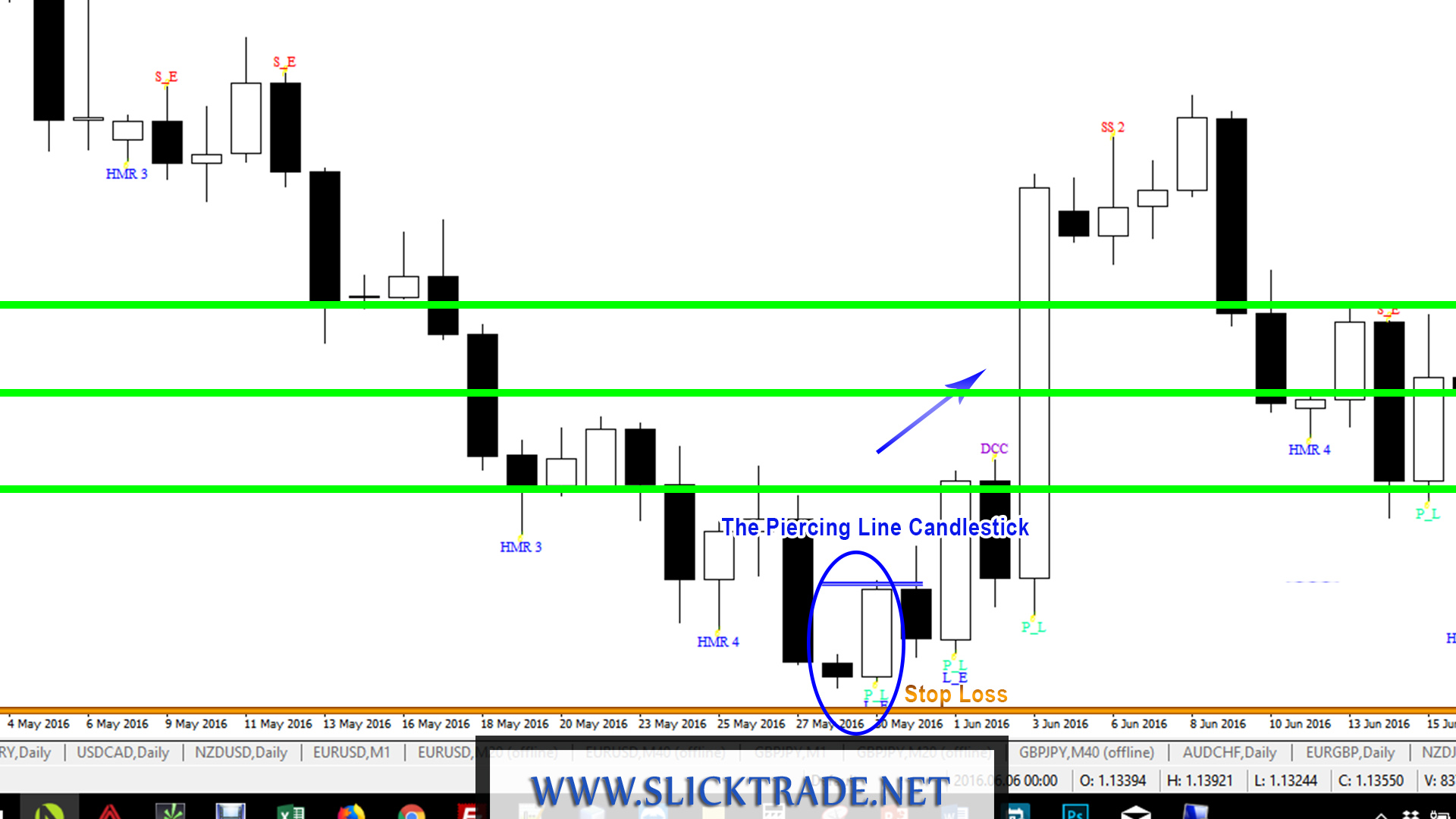 Candlestick Patterns - Piercing Line 2