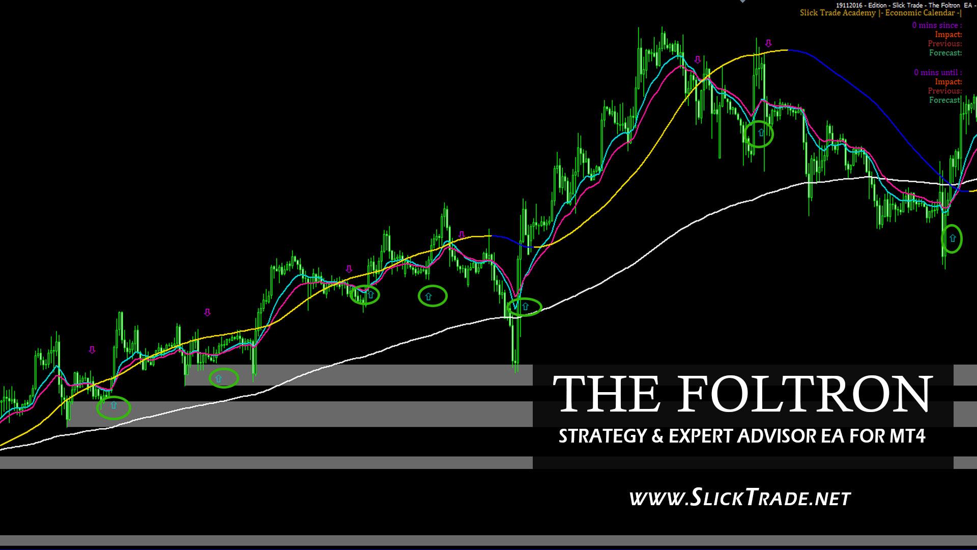 Auto forex trading