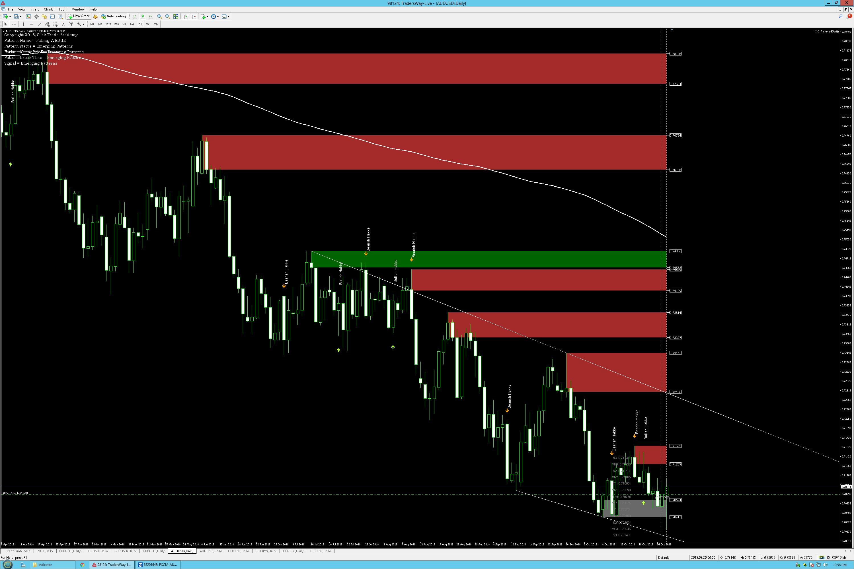 audusd forex signal price action analysis 1