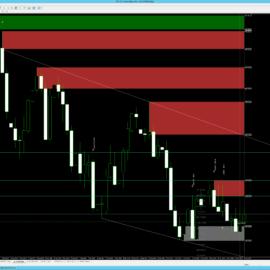 AUDUSD D1 Price Action Analysis & Forex Signal