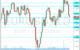 eurusd 10-1-2018 forex trading analysis price action