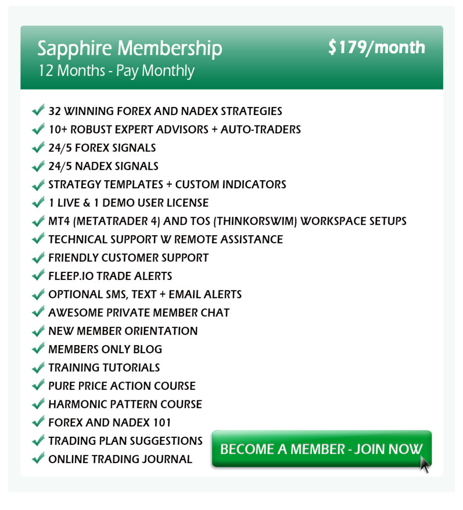 sapphire membership slick trade online trading academy forex and nadex trading signals
