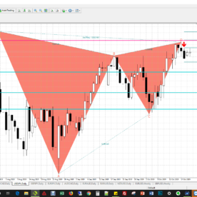 USD/JPY Forex Analysis and Forex Signal
