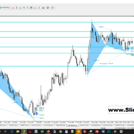 GBP/NZD Forex Analysis and Forex Signal