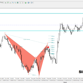 GBP/USD Forex Analysis and Forex Signal