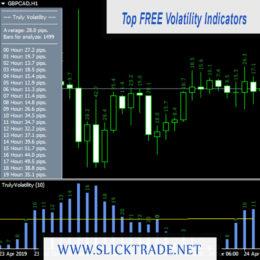 Top FREE Volatility Indicators