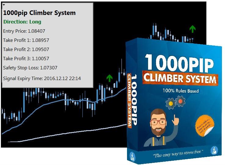 forex ea robot 1000 pip climber