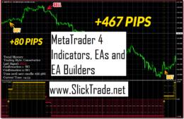 free metatrader 4 tradestation indicators expert advisors and ea builder slicktrade